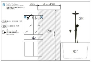 Installationsvorschriften IPX4 Badzimmer